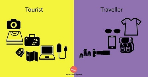 Khách du lịch thì lỉnh kỉnh đủ thứ quần áo, thiết bị công nghệ. Phượt thủ chỉ cần vài món đồ gọn nhẹ nhưng không thể thiếu một chiếc máy ảnh xịn và nhiều loại lens khác nhau.