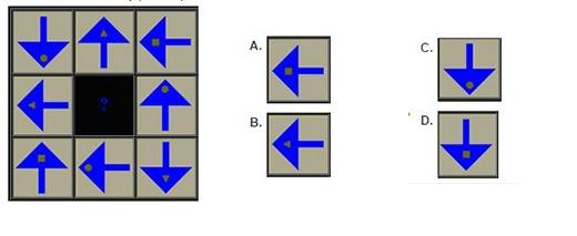 Câu 2: Theo quy luật thì hình ở giữa là hình nào?