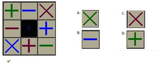 Câu 6: Dấu nào sẽ phù hợp làm trung tâm?
