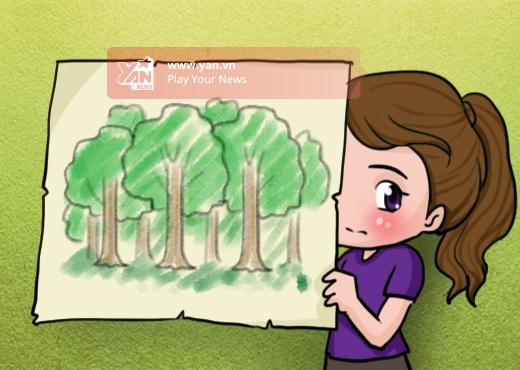 Đoán tính cách chuẩn không cần chỉnh qua hình vẽ con người và cái cây