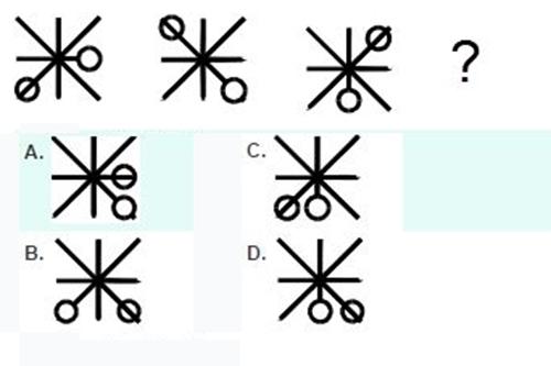 Câu 15: Câu cuối cùng rồi, sau dấu chấm hỏi sẽ là hình gì để hợp với quy luật nhỉ?