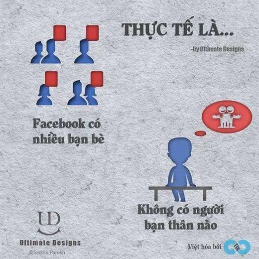 Bạn có được bao nhiêu bạn thân trên trang cá nhân nói riêng và mạng xã hội nói chung?