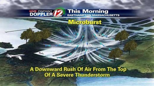 """Mô tả """"bom mưa"""" bằng đồ họa. (Ảnh: Internet)"""