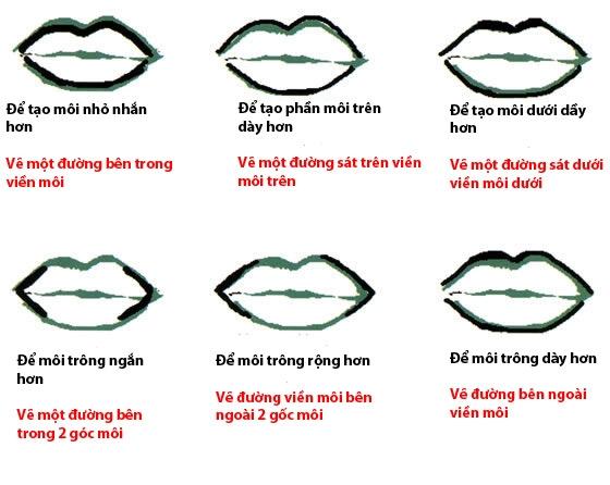 """8 mẹo hay ho cho cô nàng """"mù tịt"""" về son môi"""