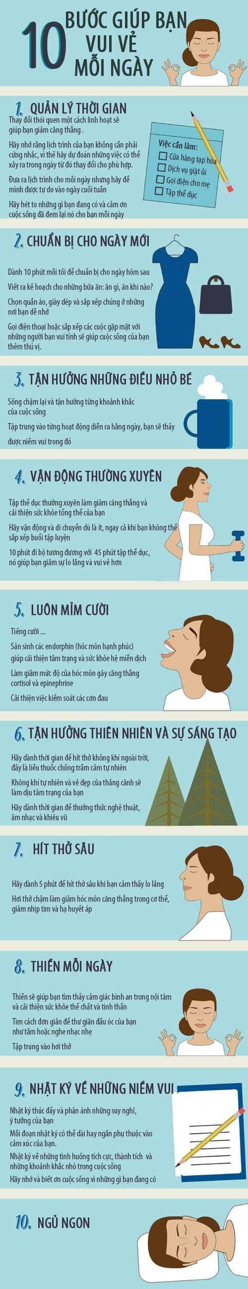[Infographic] 10 bước giúp bạn vui vẻ mỗi ngày