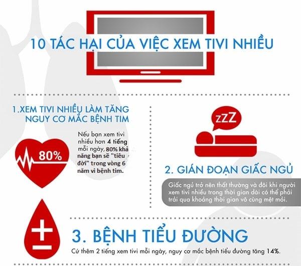Infographic: 10 tác hại của việc xem tivi nhiều