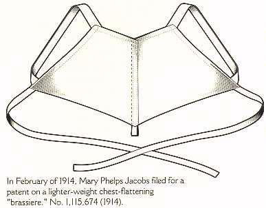 Hồ sơ thời trang: Áo bra qua từng giai đoạn