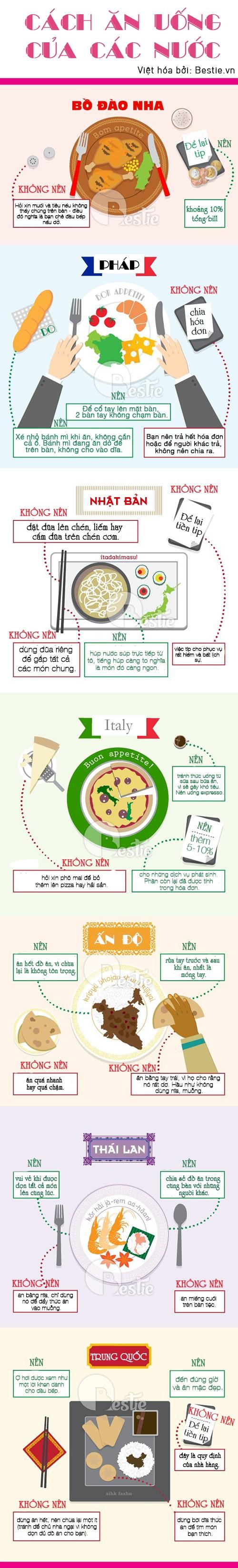 cách ăn uống của các nước trên thế giới