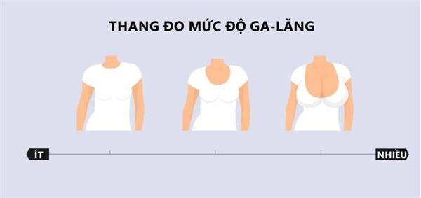 Tỉ lệ ga lăng của những chàng trai dành cho cô gái thường song hành với cổ áo. Cổ áo càng rộng thì độ ga lăng càng lớn.(Ảnh: Internet)