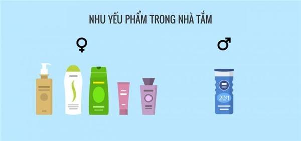 """""""Đấng mày râu"""" chỉ cần một loại sản phẩm trong nhà tắm, thì chị em phụ nữ lại cần từ sữa tắm, dầu gội, dầu xả, dầu ủ tóc,sữa rửa mặt, sữa dưỡng da...(Ảnh: Internet)"""