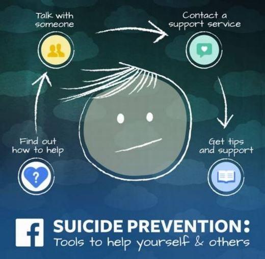 Các bước ngăn chặn ai đó có ý định tự tử của Facebook. (Ảnh: Internet)