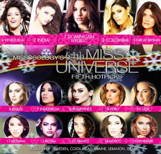 Người đẹp lọtlọt bảng dự đoán top 15 Hoa hậu Hoàn vũ 2015 của Missosology. - Tin sao Viet - Tin tuc sao Viet - Scandal sao Viet - Tin tuc cua Sao - Tin cua Sao