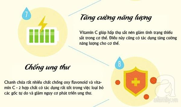 10 lý do bạn nên uống nước chanh ấm mỗi sáng