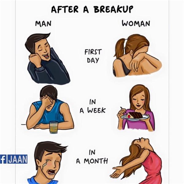 """Đàn ông: vui trước, lụy sau. Phụ nữ: khóc trước, """"xõa"""" sau.(Ảnh: Internet)"""