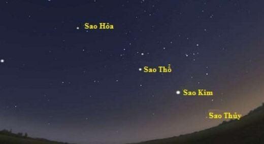 Hiện tượng các hành tinh nằm trong cùng đường thẳng khá hiếm... (Ảnh: Internet)