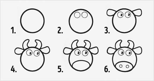 Hãy vẽ 2cái sừng thật cẩn thận nhé! Nếu không thì chú bò này sẽ có 4 cái tai đó. (Ảnh: Internet)