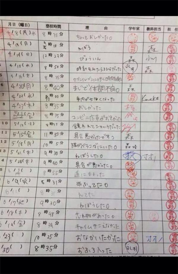 Bức ảnh chụp lại lí do đi học trễ của học sinh Nhật Bản. (Ảnh: Kiem Duong)