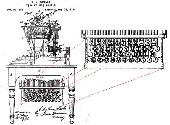 Bằng phát minh thứ tự bàn phím QWERTY trên máy đánh chữ năm 1878. (Ảnh: Internet)