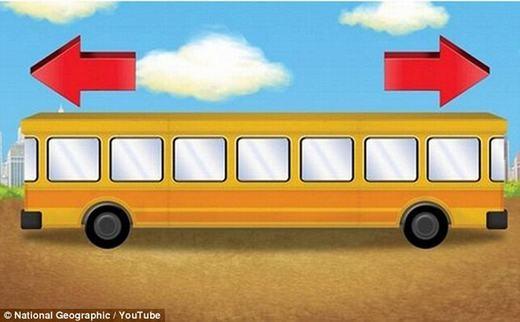 Câu đố rất đơn giản: Bạn đang thấy chiếc xe bus chạy về hướng nào?