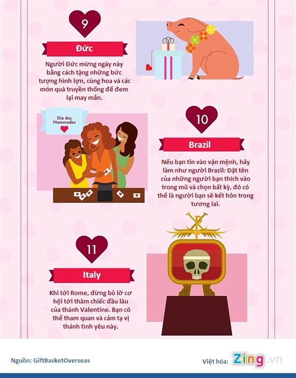 Những truyền thống ngày Lễ tình nhân khắp thế giới