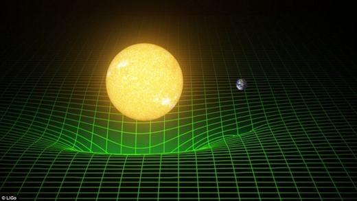 Vật chất có thể bẻ cong không gian và thời gian. (Ảnh: Internet)