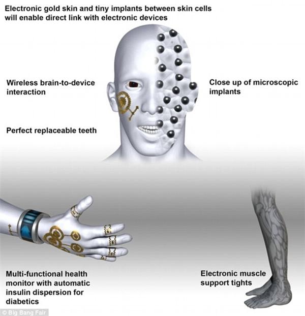 Homo optimus có khả năng như tự thay răng, thu nhỏ cơ thể, đổi nhân dạng…nhờ sự hỗ trợ của công nghệ đỉnh cao. (Ảnh: Internet)