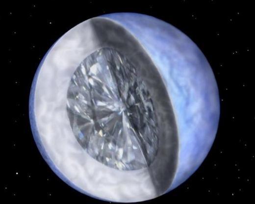 Hành tinh này chứa trữ lượng carbon cực lớn, đồng nghĩa với sự tồn tại của kim cương. (Ảnh: Internet)