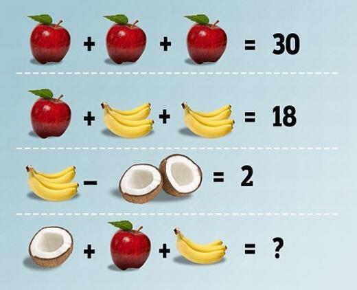 Từ hình ảnh này, bạn có đáp án như thếnào? (Ảnh: Internet)