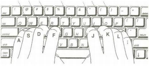 ...giúp người dùng định vị phím... (Ảnh: Internet)