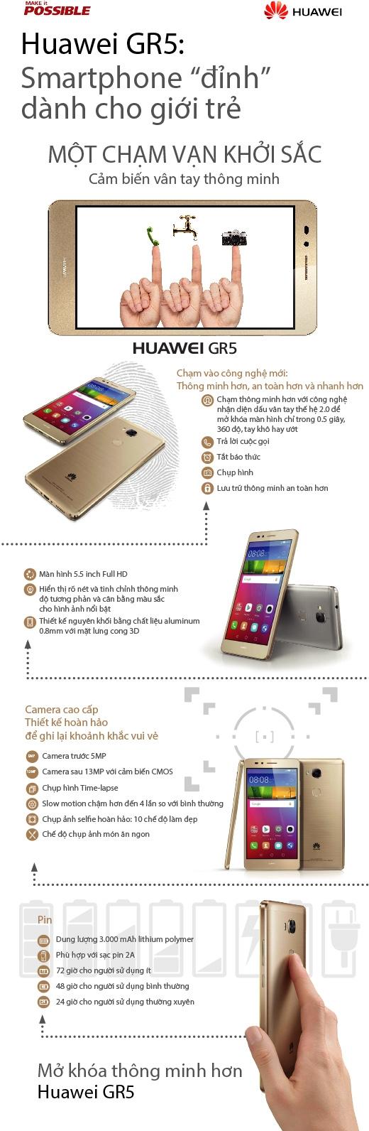 Huawei GR5 - Smartphone dành cho giới trẻ năng động