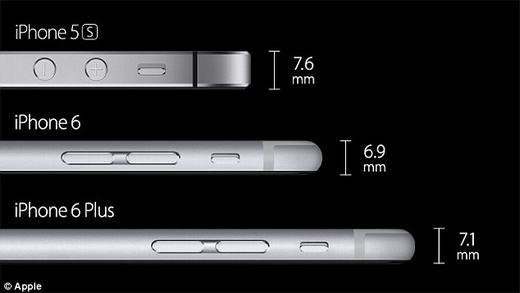 Độ mỏng của iPhone 5s, 6 và 6 Plus. (Ảnh: Internet)
