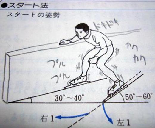 Trượt băng như thế này quả thật rất nguy hiểm, cũng giống như ngồi trong lớp không chăm chú nghe giảng mà chỉ lo vẽ vời lung tung vậy. (Ảnh: Internet)