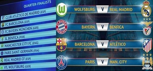 Liên đoàn bóng đá châu Âu (UEFA) sắp đặt 8 đội trước lễ bốc thăm (trái) và kết quả do cựu hậu vệ Zambrotta bốc các lá thăm.