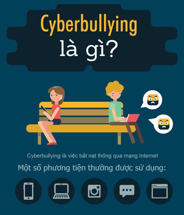 Bạo lực internet và hậu quả khó lường