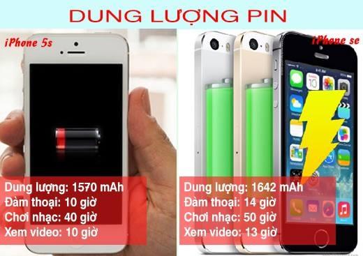 Thời lượng pin đang là thứ mà người dùng cần. Và iPhone SE đã nhỉnh hơn.