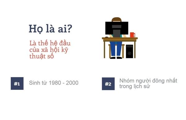 Infographic: Đặc tính của những người sinh năm 1980 - 2000