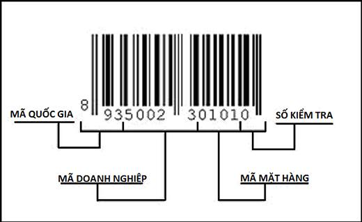 Ba con số đầu của mã vạch sẽ nói lên xuất xứ của mặt hàng. (Ảnh: Internet)