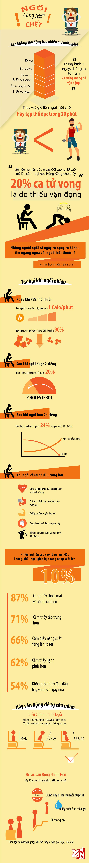 [Infographic] Muốn không béo bụng và sống lâu, giảm ngay việc này