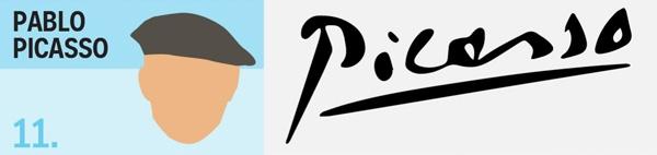 Họa sĩ của trường phái hiện thực, chữ ký theo trường phái phi phàm. (Ảnh: Business Insider)