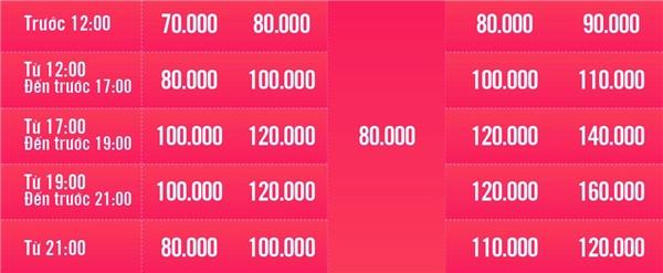 """Những khung giờ """"cao điểm """"có giá cao hơn bình thường là từ 5 giờ chiều đến 9 giờ tối. (Ảnh: Internet)"""