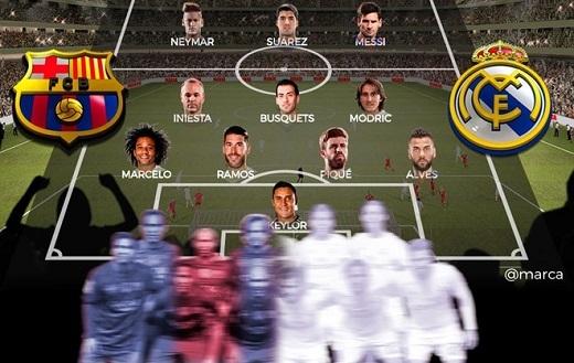 Đội hình kết hợp giữa Barcelona và Real do độc giả bình chọn. (Ảnh: Marca)