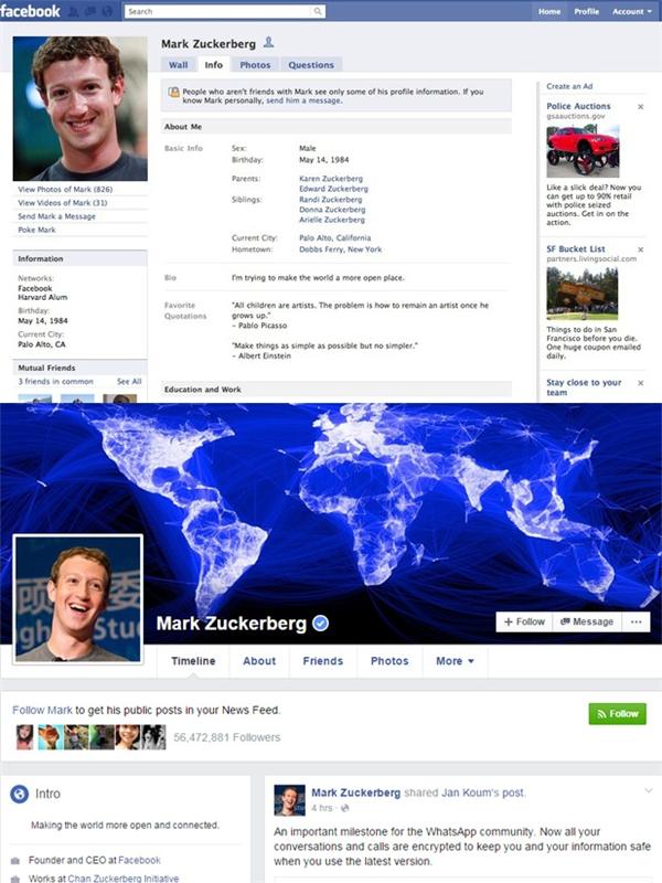 Thời điểm mạng xã hội lớn nhất hành tinhđược ra mắt trên toàn thế giới, giao diện rất đơn giản, và lúc này chỉ có 12 triệu người dùng. Hiện tại, mạng xã hội này đã có hơn 1,5 tỷ người dùng.