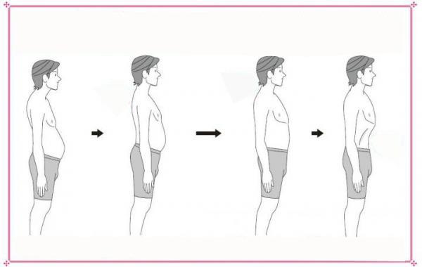 """Bác sĩMasashi Kawamurađưa ra """"phương pháp đi bộ 3 ngày cho bụng nhỏ"""" để nhanh chóng """"giảm cân"""" cho """"bụng bia"""" của các quý ông. (Ảnh: Internet)"""