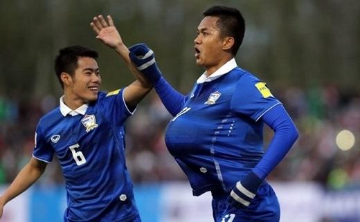 Thái Lan chưa có kế hoạch cụ thể cho AFF Cup. (Ảnh: Internet)