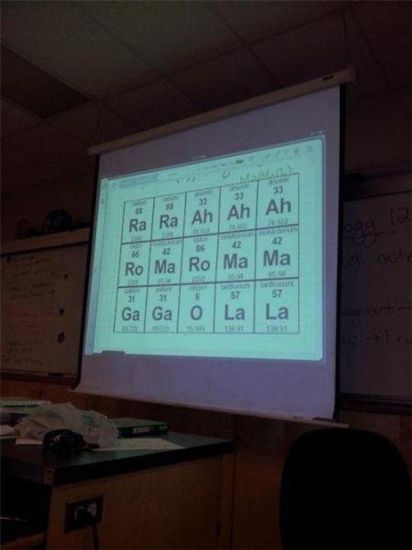 Thầy giáo đã tạo ra bảng tuần hoàn hóa học từ lời bài hát Bad Romance của Lady Gaga.