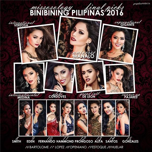 Các cô gái trong đêm chung kết Bb. Pilipinas 2016.