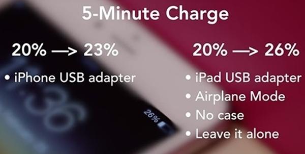 Những tuyệt chiêu giúp sạc iPhone nhanh hơn