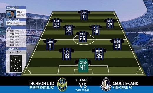 Xuân Trường mang áo số 60 trong đội hình xuất phát của Incheon United chiều 19/4. (Ảnh: Fanpage Incheon United)