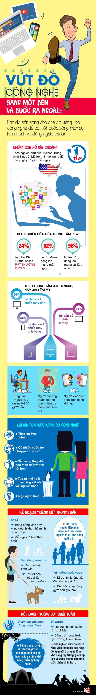 [Infographic] Không ai muốn mình mãi thuộc một thế hệ cúi đầu!