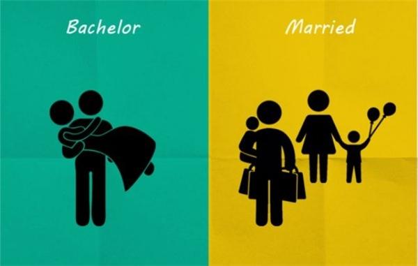 """Ngày cưới: """"Anh sẽ đưa em đến cuối cuộc đời"""". 2 năm sau: """"Anhthấy mình sắpđuối đời rồi"""".(Ảnh: Internet)"""